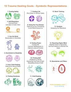 15 Trauma Healing Goals - Symbolic Representations