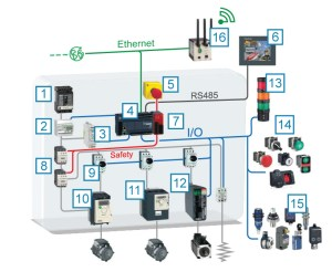 Schneider Electric Switches and Relays   Authorized