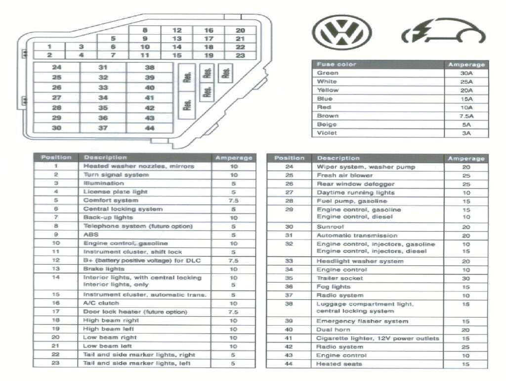 02 Jetta Tdi Fuse Panel Parts Wiring Diagram Images