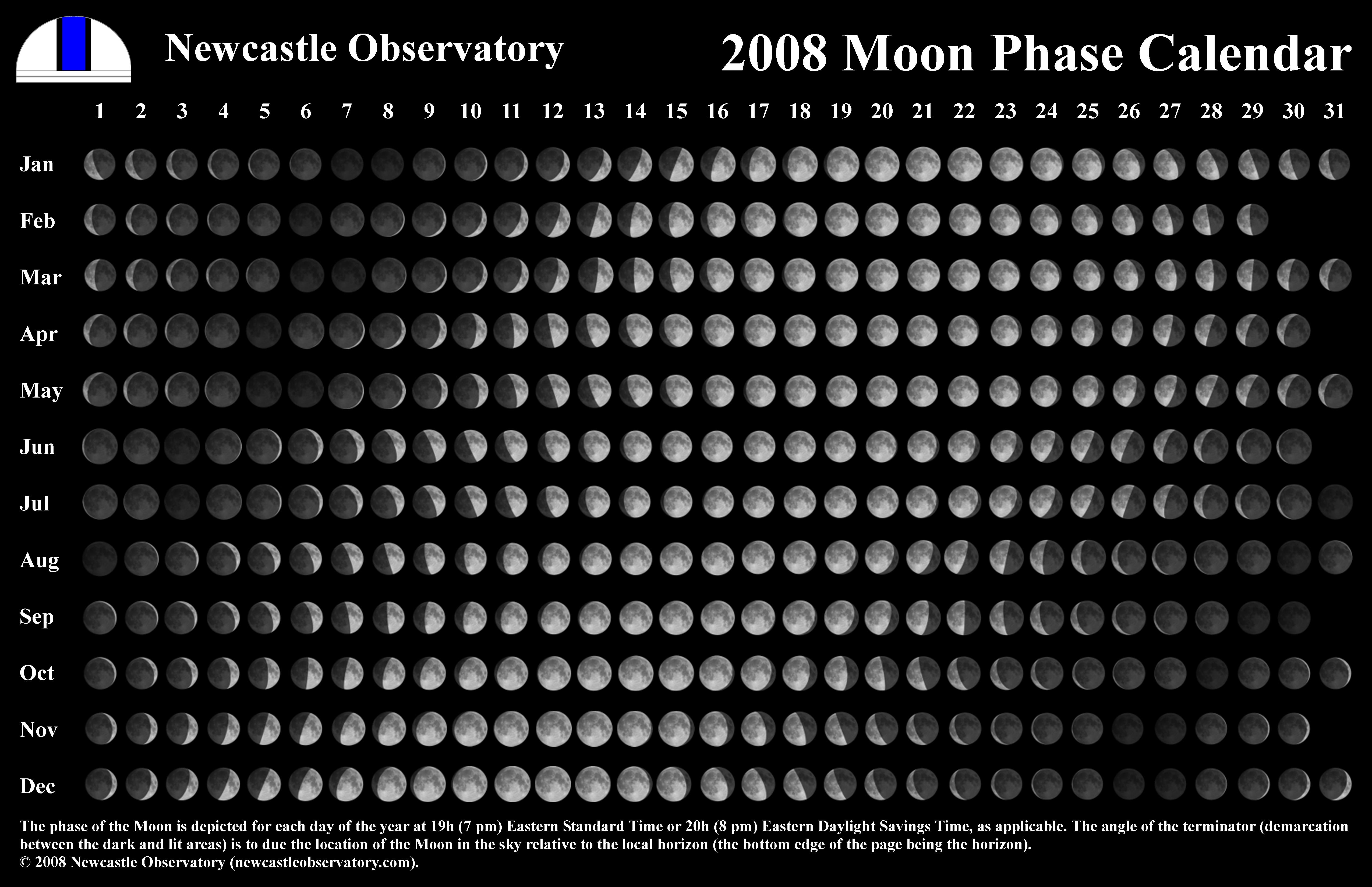 Moon Phases Program Free Free Programs Utilities And Apps
