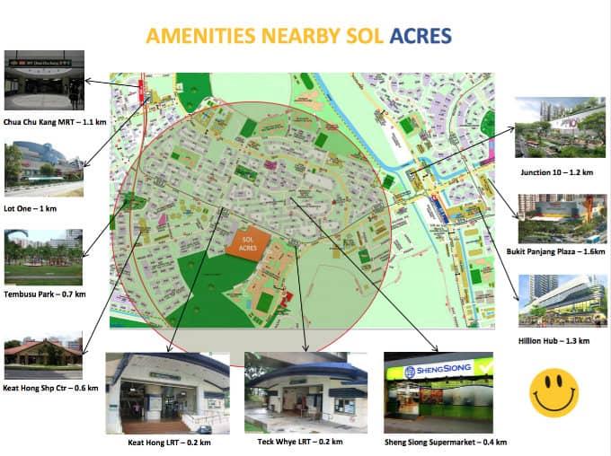 Sol Acres - Singapore Condo For Sale - Amenities