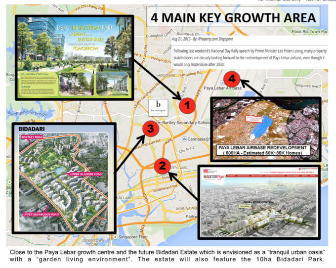 New Launch - Botanique @ Bartley - Key Growth Area