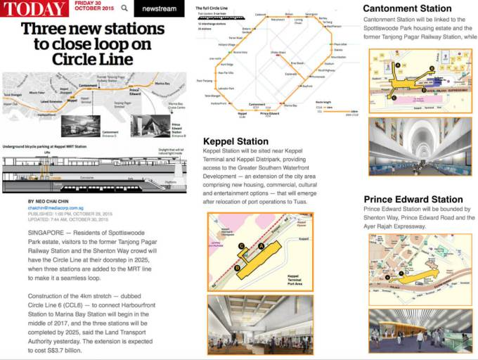 Circle Line - Keppel Station - Cantonment Station - Prince Edward Station