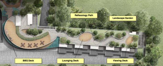 Stars Of Kovan Clubouse Roof Plan