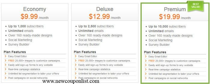 godaddy email marketing plans prices