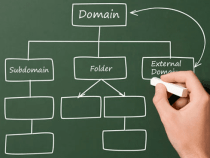 Multiple Domains and Why You Need Them