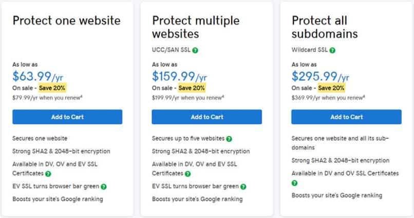 35% Off + $40/Year Godaddy SSL Coupon July 2019