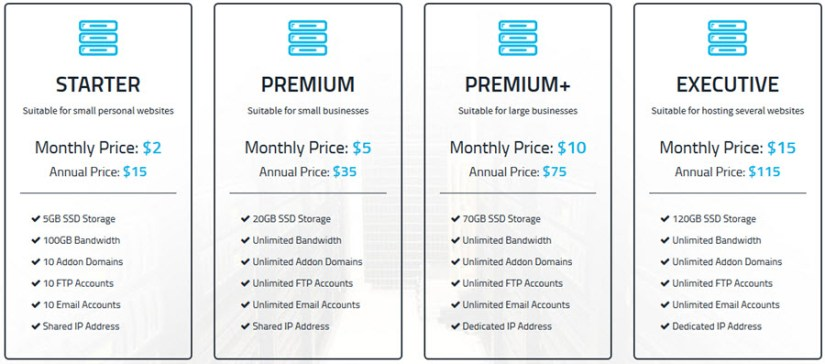 hostus shared hosting plans pricing