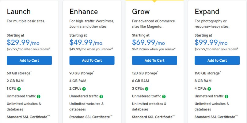 GoDaddy Business Hosting Coupon:  Save 50% Off All Plans
