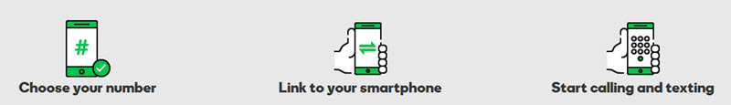 GoDaddy introduces the SmartLine service, Start for Free !