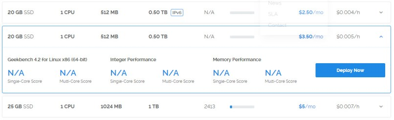 Vultr Launched The $3.5 Plan - 1 CPU/20GB SSD
