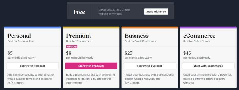 WordPress.Com Coupon October 2019 - Save 40% Any Paid Plans