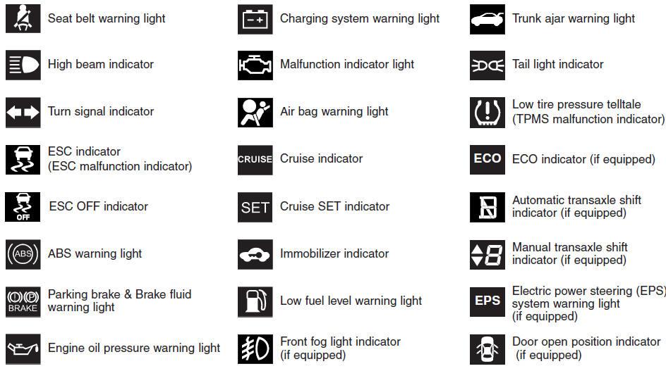 2017 Hyundai Elantra Gt Dashboard Warning Lights