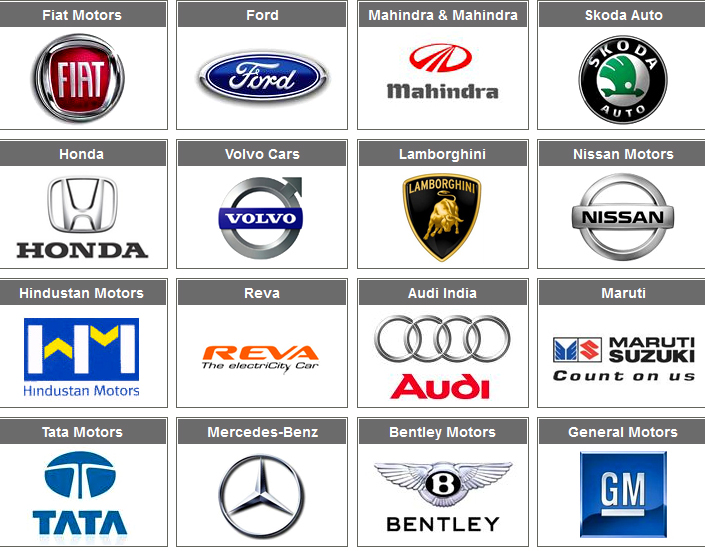 Cars Companies Names In India
