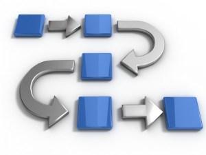 14 Process Flow Icon Images  Medical Process Improvement, Process Flow Diagram Icons and Flow
