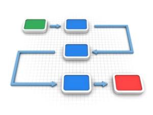 14 Process Flow Icon Images  Medical Process Improvement