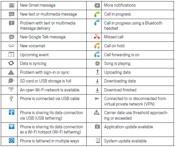Alcatel flip phone manual