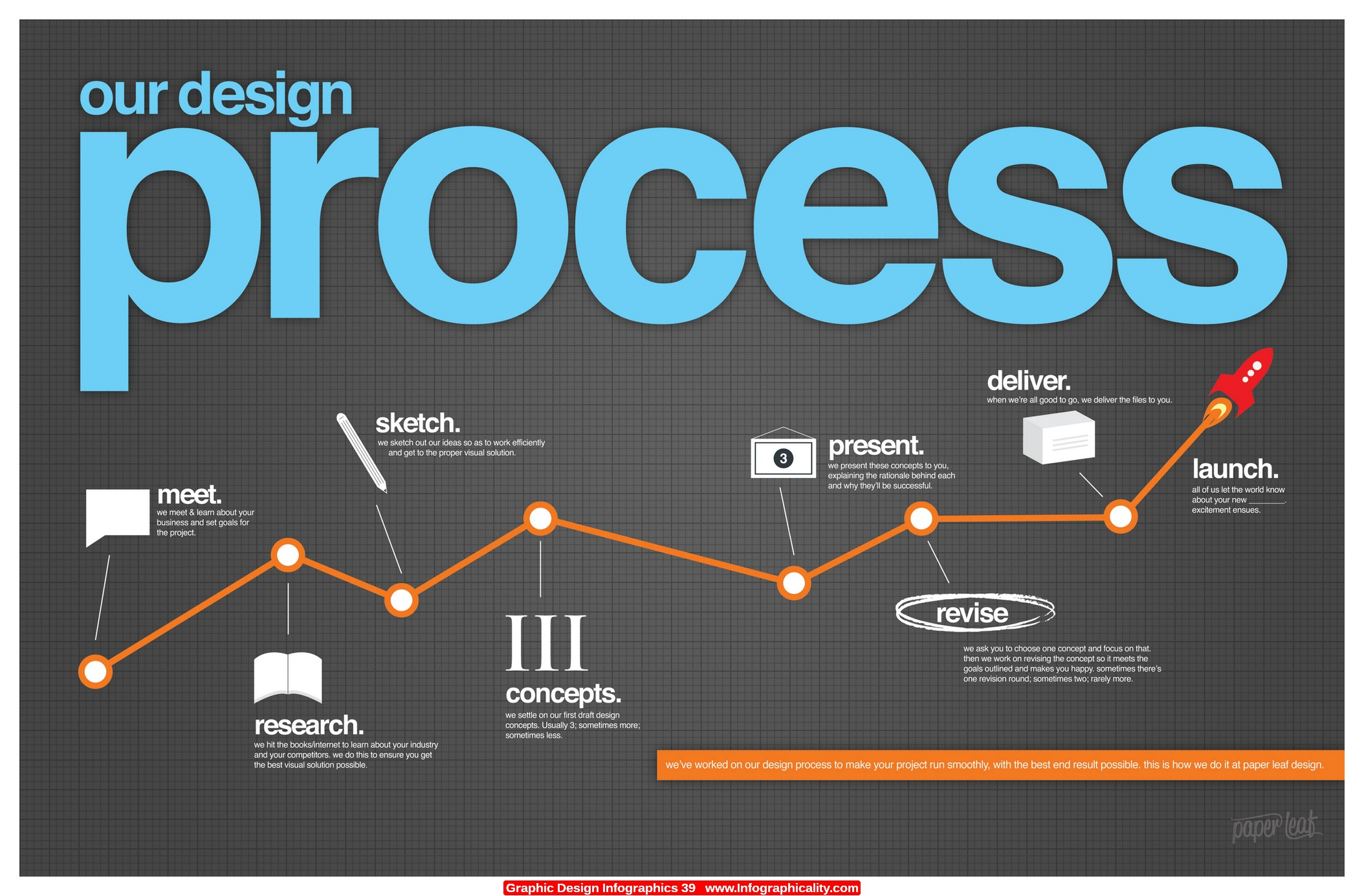 14 Infographic Graphic Design Principles Images