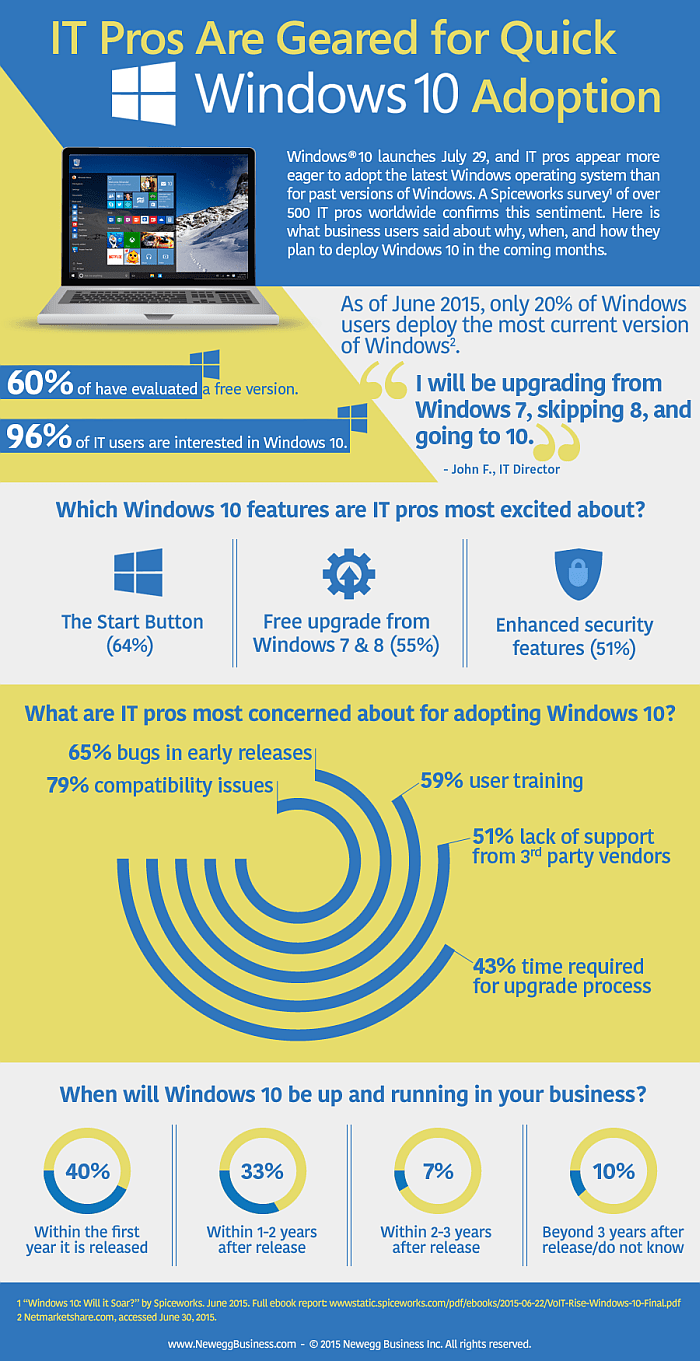 Win10 infographic700