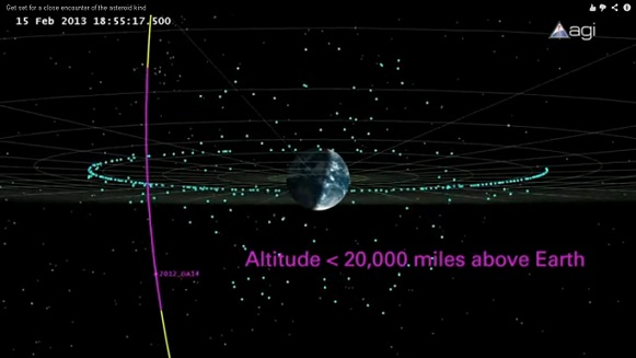 Asteroid to pass near Earth today | New Europe