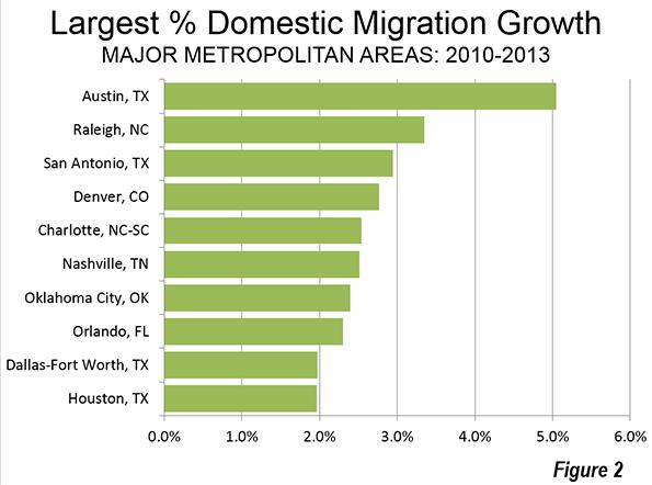 Special Report: 2013 Metropolitan Area Population ...