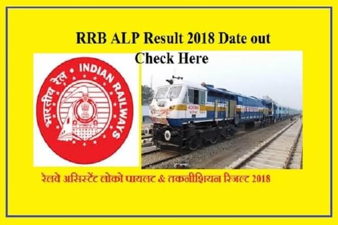 RRB ALP Result 2018 date