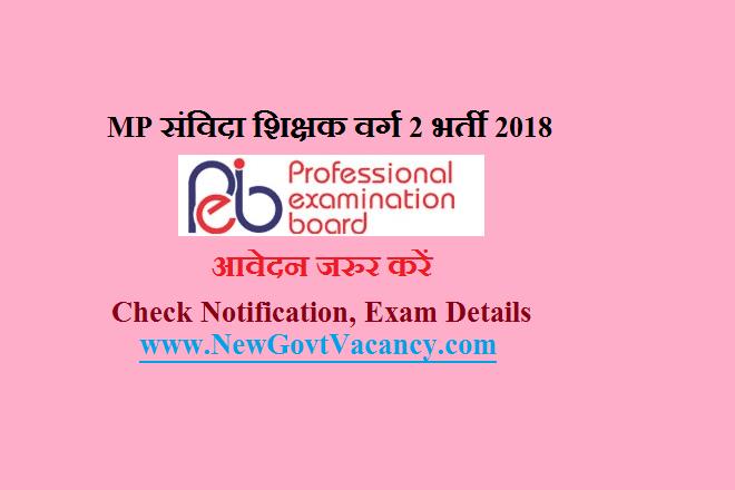 mp samvida Shikshak Varg 2 bharti 2018 notificataion exam date