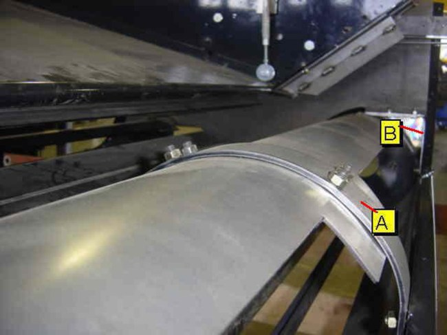 Auger Covers