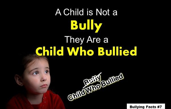 bullying facts- facts about bullying