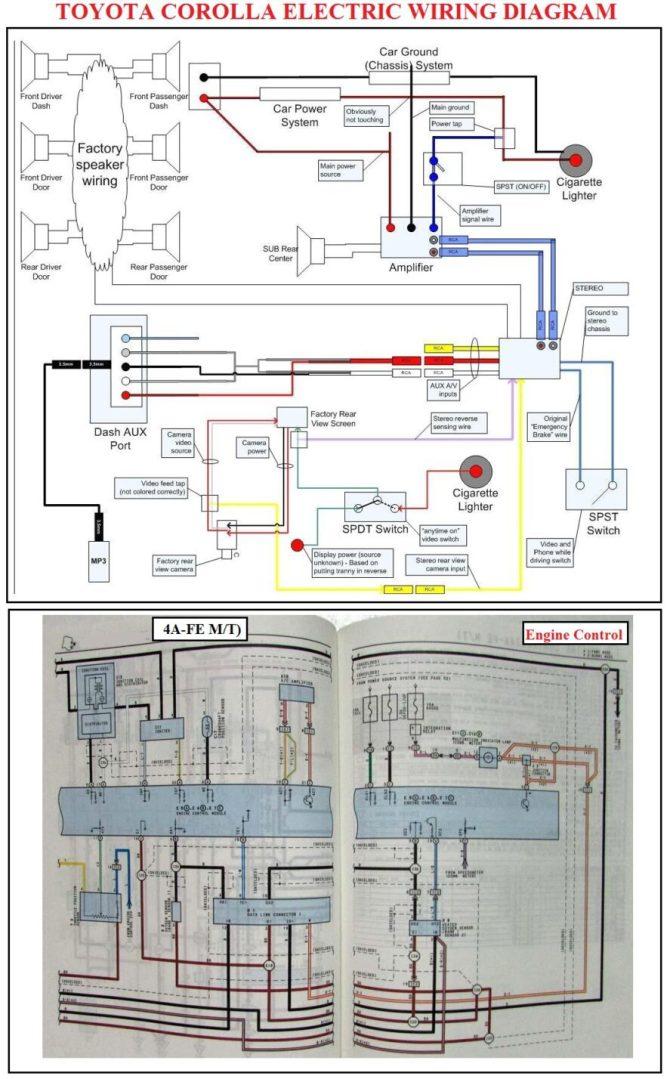 toyota corolla wiring diagram  car construction