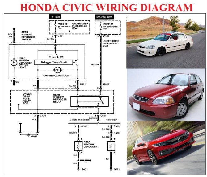 honda civic wiring diagram  car construction