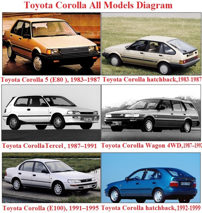 toyota corolla all models diagram  car construction