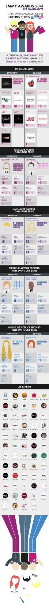 infographie_emmy_awards_master_02_WEB