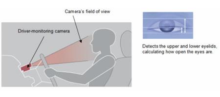 eyelid-monitoring_system.jpg