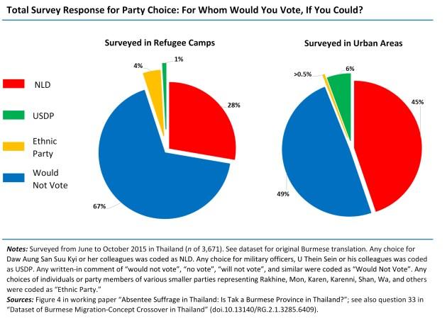 Rhoden-suffrage-graph