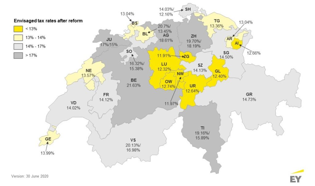 ey-switzerland-blog-Envisaged tax rates after reform