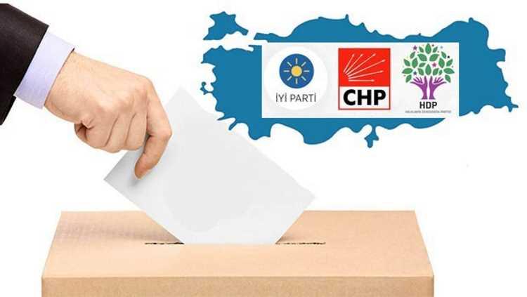 Турецкая оппозиция готова к досрочным выборам