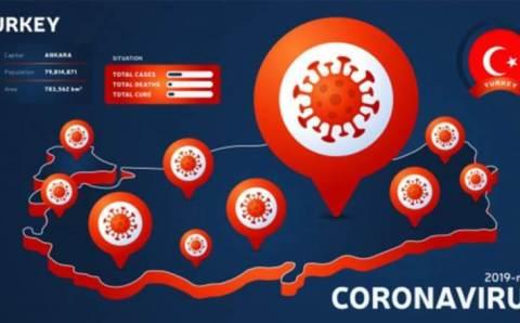Более 27 тысяч случаев заражения COVID за сутки