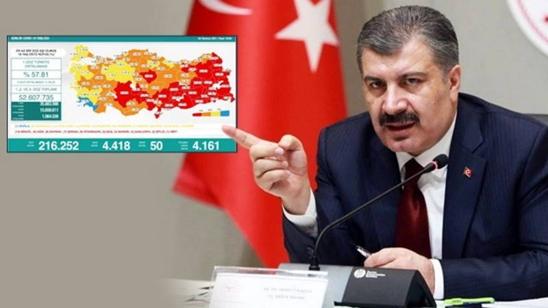 Минздрав Турции обновил таблицу ежедневной статистики