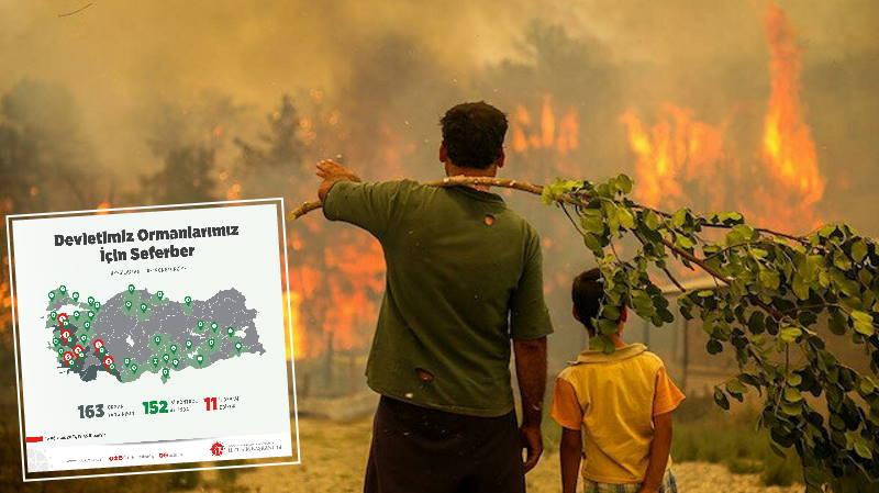 Сводка о пожарах в Турции: Борьба с огнем продолжается 8 дней