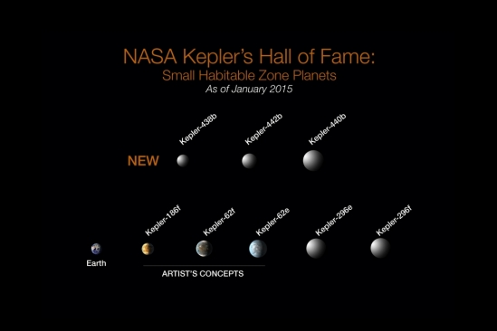 Of the more than 1,000 verified planets found by NASA's Kepler Space Telescope, eight are less than twice Earth-size and in their stars' habitable zone.  - See more at: http://www.news.ucsb.edu/2015/015769/planetary-sweet-spot#sthash.gxbCmHwZ.dpuf