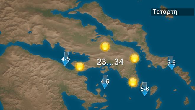 Ζεστός ο καιρός την Τετάρτη - Mελτέμι έως 6 μποφόρ στο Αιγαίο