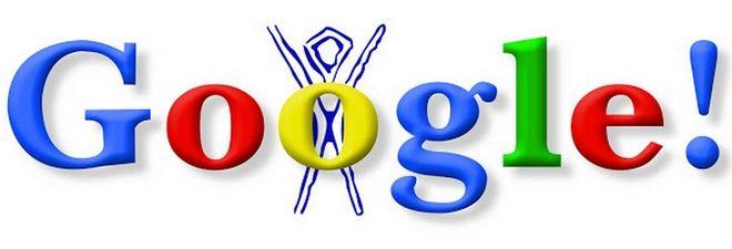 Τα 20 συν 1 πράγματα που δεν ήξερες για την Google