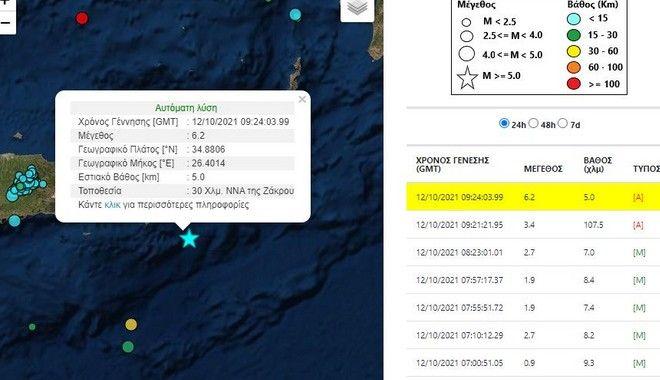 Σεισμός 6,3 ρίχτερ νοτιοανατολικά της Κρήτης