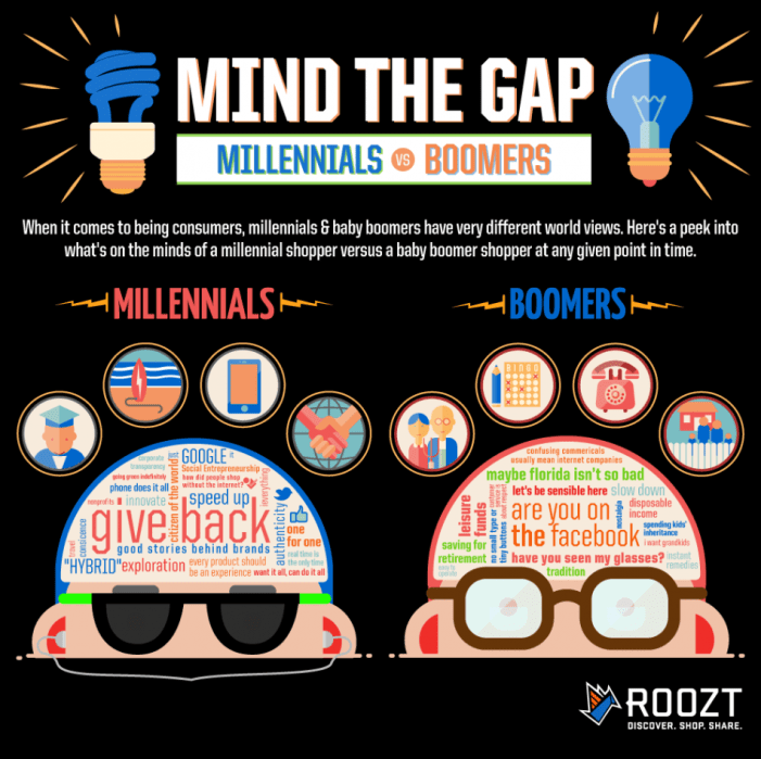 Boomers vs. Millennials — The New Star Wars