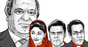 Panama Leaks Case