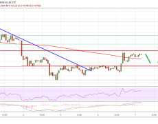 Ripple (XRP) Price Showing Bullish Signs: Look For Break Above $0.44