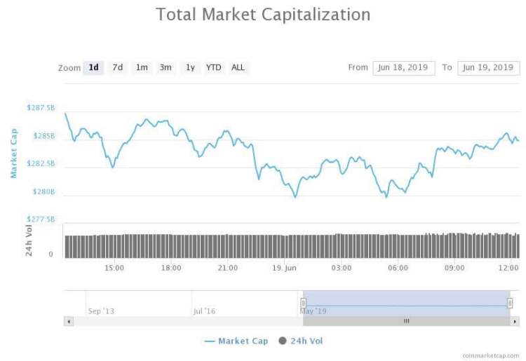 crypto market prices live