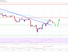 Ethereum (ETH) Recovery Facing Hurdles, Bitcoin Consolidating