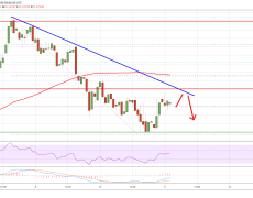 Ripple (XRP) Price Turned Sell On Rallies: BTC & ETH Down